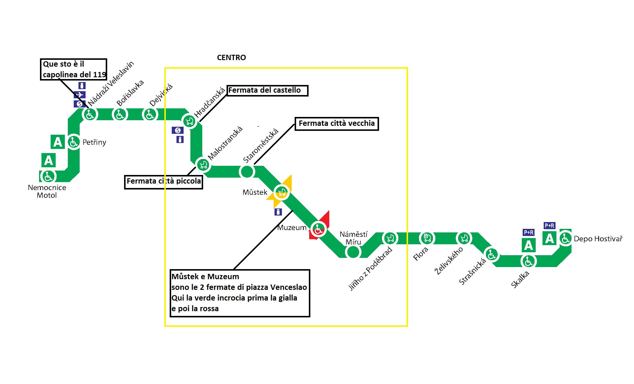 mappa metro verde di Praga linea A