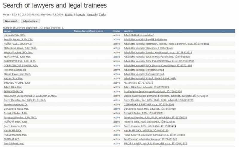 Elenco degli avvocati che parlano italiano in Repubblica Ceca