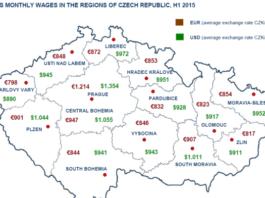 Salari in Repubblica Ceca: quali sono i lavori più pagati e in quale regione?