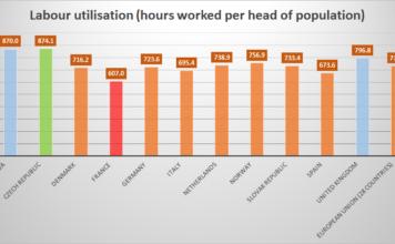 Quali sono le condizioni di lavoro in Repubblica Ceca? Conosciamo meglio il mercato del lavoro ceco.