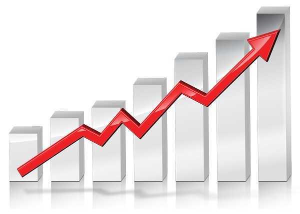 Grafico aumento crescita caro prezzi